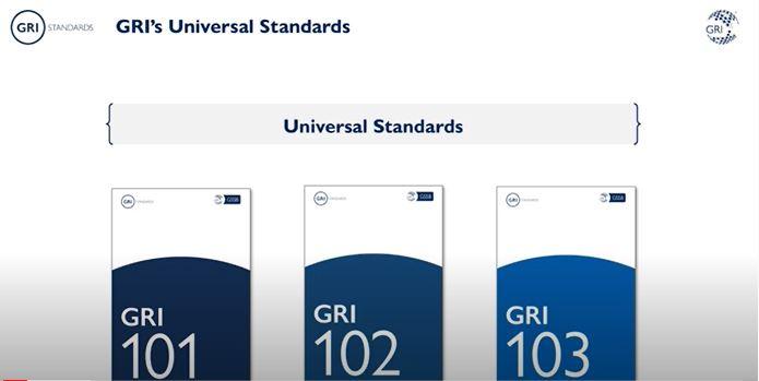 GRI Bilancio di Sostenibilità Indicatori universali